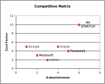 competitive-matrix